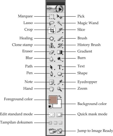 Tool box teks